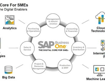 SAP Business One โปรแกรมช่วยจัดการระบบให้ง่ายแค่ปลายนิ้ว